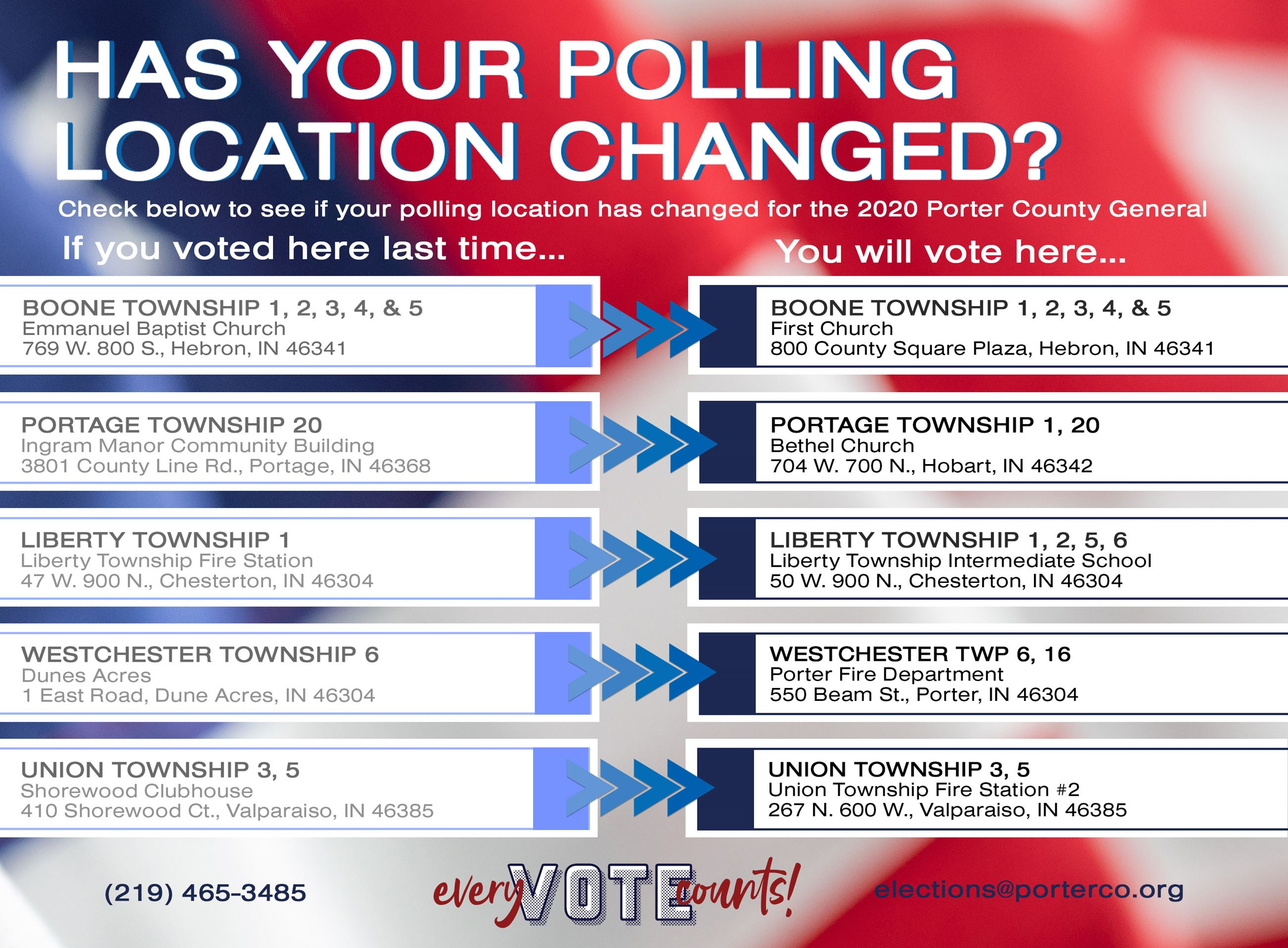 Polling Location Changes For2020 General Election Last Updated October 30, 2020