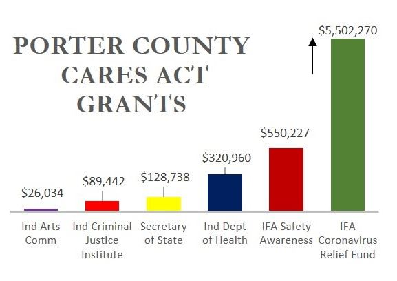 CARES act graph latest (2)